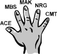 winjitsu-hand-c